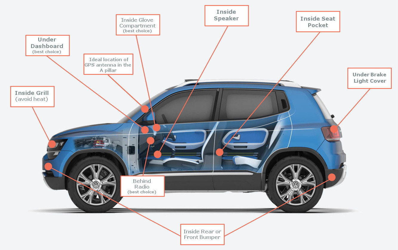 Trackmate Gps Vehicle Wiring Diagram Some Suggestions For Tracker Installation